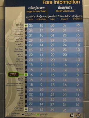 MRT fares table at Petchaburi station