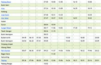 Full Arau to KL ETS Schedule