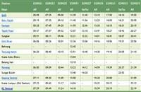 Batu Gajah to KL Sentral ETS timetable >