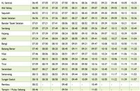 BTS Komuter schedule southbound >>>