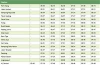 Klang KTM Komuter timetable to KL Sentral / Tg. Malim >