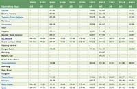 KTM ETS timetable northbound >