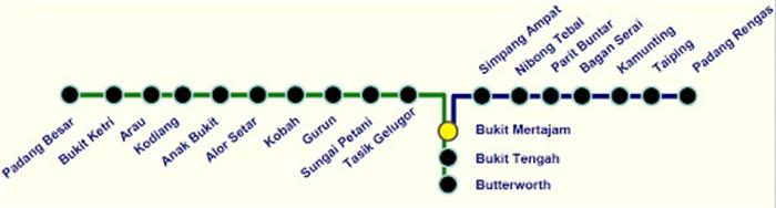 KTM Komuter Route North - Utara