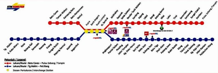 KTM Komuter Route Map - South