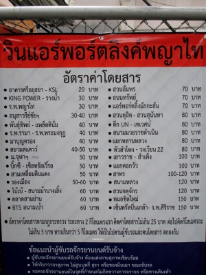 Motorbike Taxi Fare Table