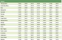 Padang Jawa Komuter schedule to Port Klang >>>