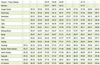 Rembau KTM Komuter schedule northbound >