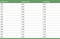 Singapore to JB Sentral train schedule >