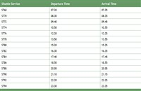 Singapore to JB Sentral train timetable