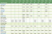 TBS ETS timetable southbound >