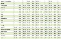 TBS Komuter train schedule northbound >
