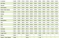 TBS Komuter train schedule southbound >