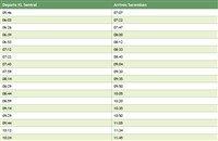 See the KL Sentral to Seremban Komuter Schedule >>>