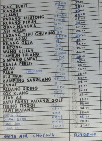 Taxi fares from Padang Besar 2