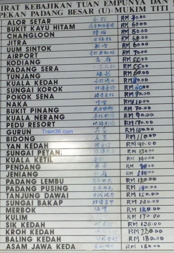 Taxi fares from Padang Besar