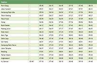 Padang Jawa KTM Komuter Timetable to KL - Tg. Malim >>>