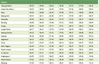 Shah Alam Komuter schedule to Port Klang >>>